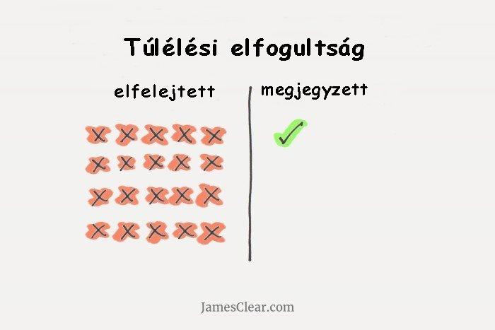 Tulelesi_elfogultsag